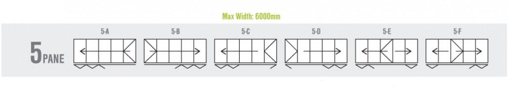 5 panel bi-folding door configuration