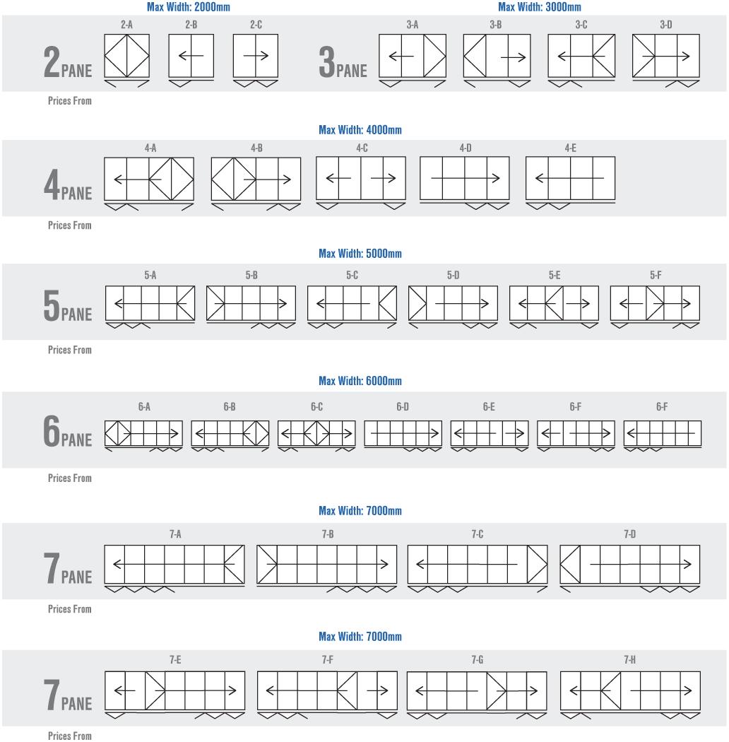 Raynaers door configuration