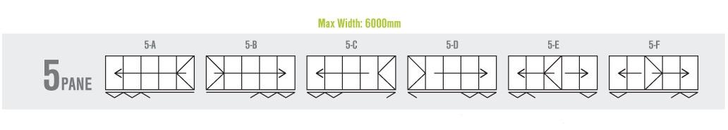 5 Panel Bi Folding Door Configuration