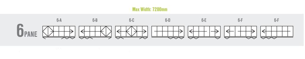 6 panel bi-folding door configuration