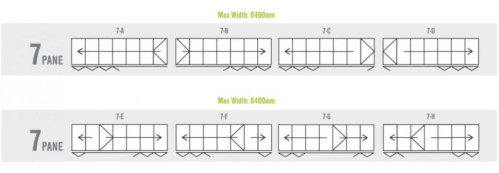 7 panel bi-folding door configuration